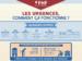 Les Urgences, comment ça fonctionne ?